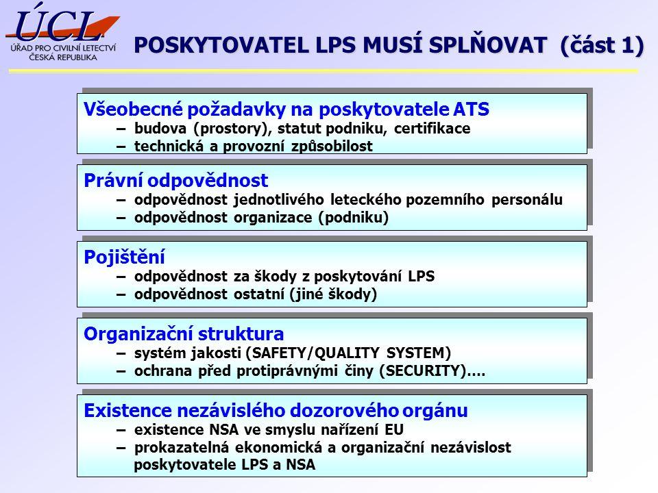 Všeobecné požadavky na poskytovatele ATS – budova (prostory), statut podniku, certifikace – technická a provozní způsobilost Všeobecné požadavky na poskytovatele ATS – budova (prostory), statut podniku, certifikace – technická a provozní způsobilost Pojištění – odpovědnost za škody z poskytování LPS – odpovědnost ostatní (jiné škody) Pojištění – odpovědnost za škody z poskytování LPS – odpovědnost ostatní (jiné škody) Právní odpovědnost – odpovědnost jednotlivého leteckého pozemního personálu – odpovědnost organizace (podniku) Právní odpovědnost – odpovědnost jednotlivého leteckého pozemního personálu – odpovědnost organizace (podniku) Organizační struktura – systém jakosti (SAFETY/QUALITY SYSTEM) – ochrana před protiprávnými činy (SECURITY)….