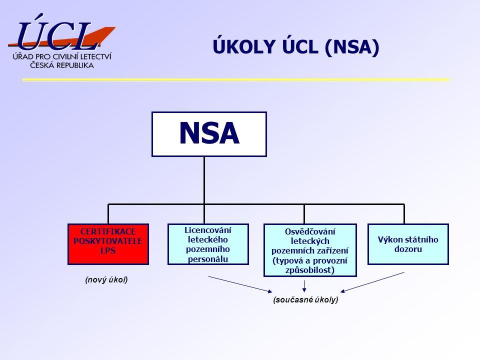 NSA Licencování leteckého pozemního personálu CERTIFIKACE POSKYTOVATELE LPS Osvědčování leteckých pozemních zařízení (typová a provozní způsobilost) ÚKOLY ÚCL (NSA) (nový úkol) (současné úkoly) Výkon státního dozoru
