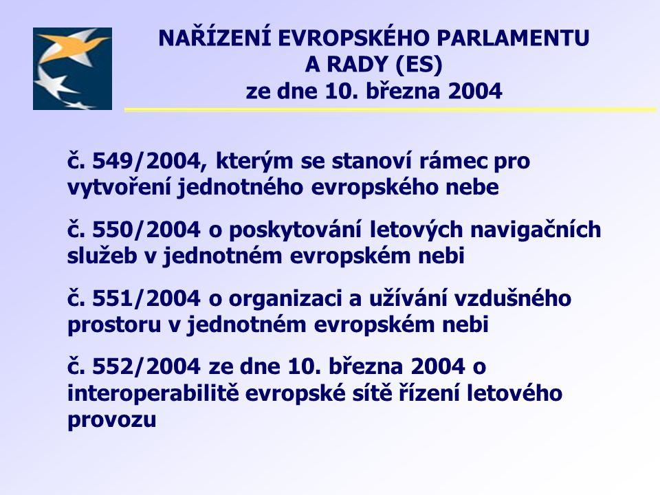 200520062007 Stát je povinen hlásit implementaci SES legislativy, ustanovení NSA Postup certifikace Ukončení certifikace ANSP a MET Stát ustanovit certifikované poskytovatele Stát je povinen hlásit ukončení procesu certifikace a ustanovení ANSP Certifikovaný ANSP musí mít: Management systému kvality Plán nepředvídaných okolností ESARR 1 povinný 121012 1012 Certifikace a ustanovení ANSP – ukončené do jednoho roku od publikování požadavků (Common Requirements) v Úředním věstníku EU.