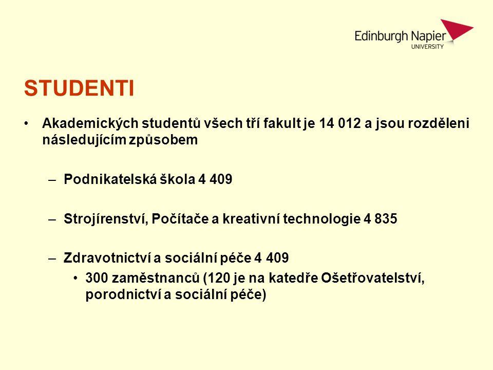 STUDENTI Akademických studentů všech tří fakult je 14 012 a jsou rozděleni následujícím způsobem –Podnikatelská škola 4 409 –Strojírenství, Počítače a