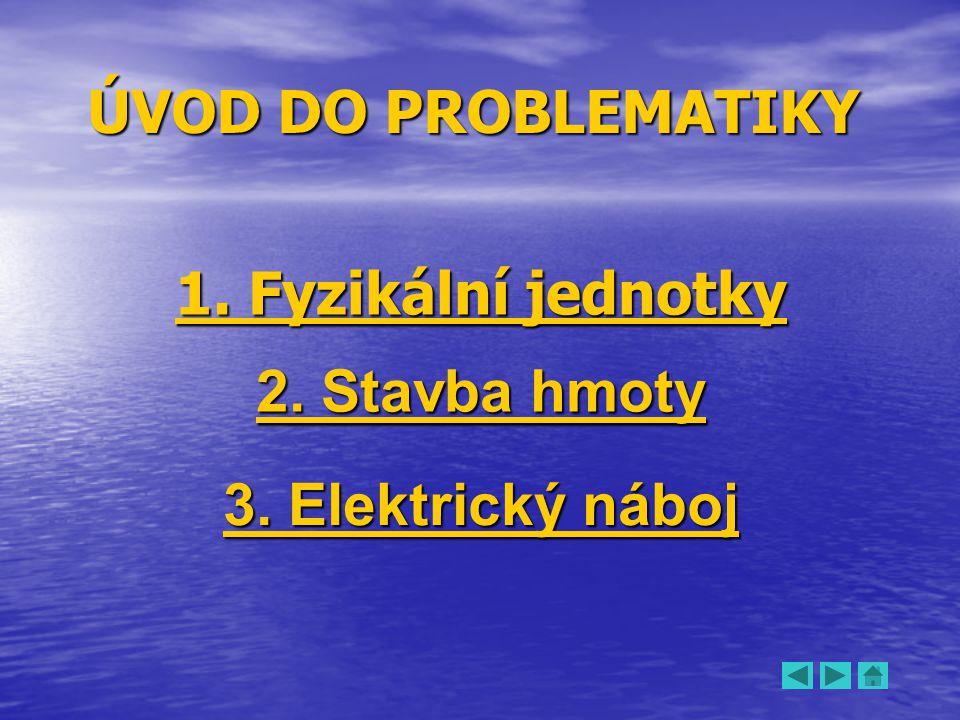 ÚVOD DO PROBLEMATIKY 1. Fyzikální jednotky 1. Fyzikální jednotky 2. Stavba hmoty 2. Stavba hmoty 3. Elektrický náboj 3. Elektrický náboj