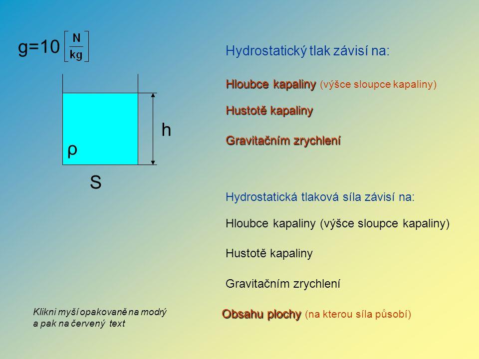 ρ h S Hydrostatický tlak závisí na: g=10 Hloubce kapaliny Hloubce kapaliny (výšce sloupce kapaliny) Hustotě kapaliny Gravitačním zrychlení Hydrostatic