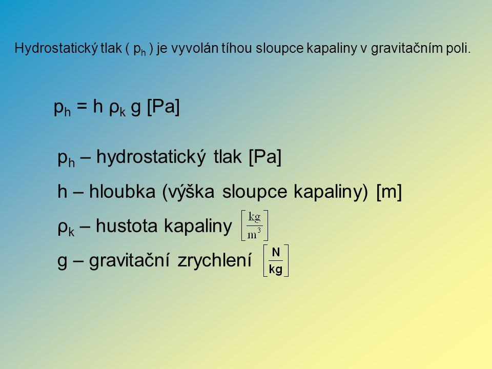 Hydrostatický tlak ( p h ) je vyvolán tíhou sloupce kapaliny v gravitačním poli. p h = h ρ k g [Pa] p h – hydrostatický tlak [Pa] h – hloubka (výška s
