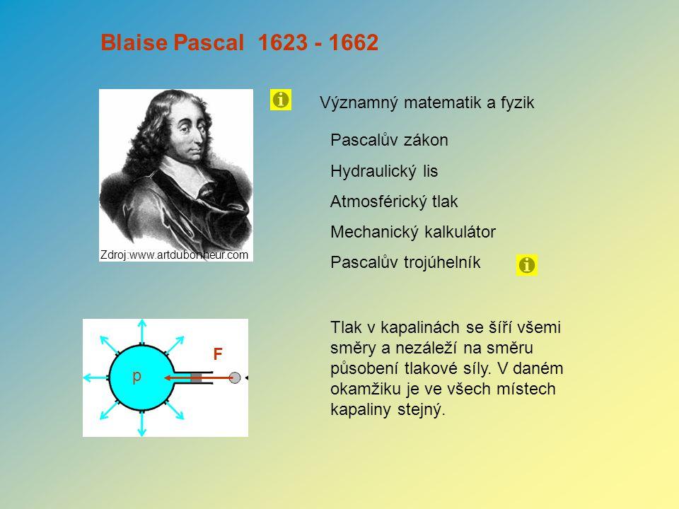 Zdroj:www.artdubonheur.com Blaise Pascal 1623 - 1662 Významný matematik a fyzik Pascalův zákon Hydraulický lis Atmosférický tlak Mechanický kalkulátor