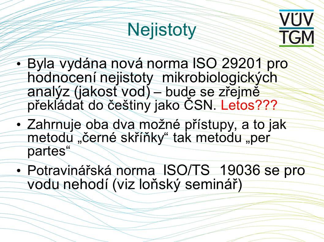 Nejistoty B yla vydána nová norma ISO 29201 pro hodnocení nejistoty mikrobiologických analýz (jakost vod) – bude se zřejmě překládat do češtiny jako ČSN.