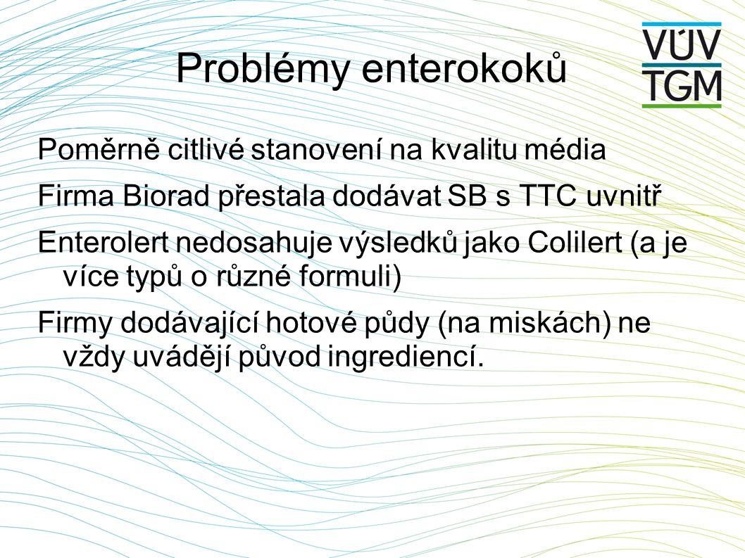 Problémy enterokoků Poměrně citlivé stanovení na kvalitu média Firma Biorad přestala dodávat SB s TTC uvnitř Enterolert nedosahuje výsledků jako Colilert (a je více typů o různé formuli) Firmy dodávající hotové půdy (na miskách) ne vždy uvádějí původ ingrediencí.