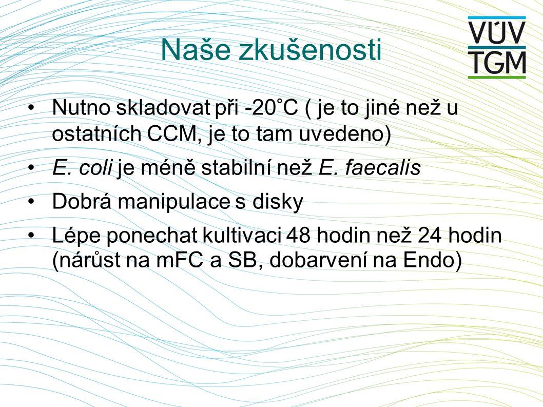 Naše zkušenosti Nutno skladovat při -20°C ( je to jiné než u ostatních CCM, je to tam uvedeno) E.