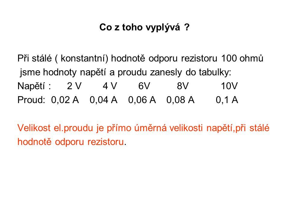 Co z toho vyplývá ? Při stálé ( konstantní) hodnotě odporu rezistoru 100 ohmů jsme hodnoty napětí a proudu zanesly do tabulky: Napětí : 2 V 4 V 6V 8V