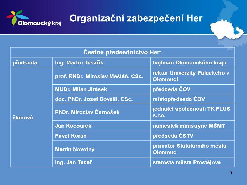 4 Organizační zabezpečení Her Řídící výbor Her: předseda:Mgr.