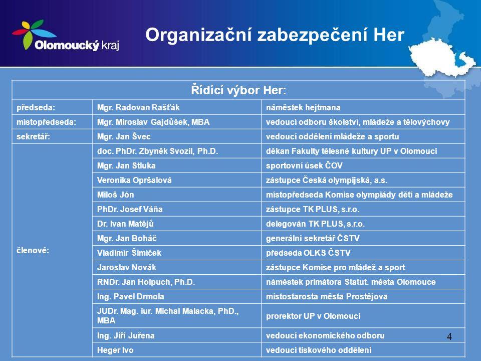 5 Organizační zabezpečení Her: Organizační výbor Her: předseda:PhDr.