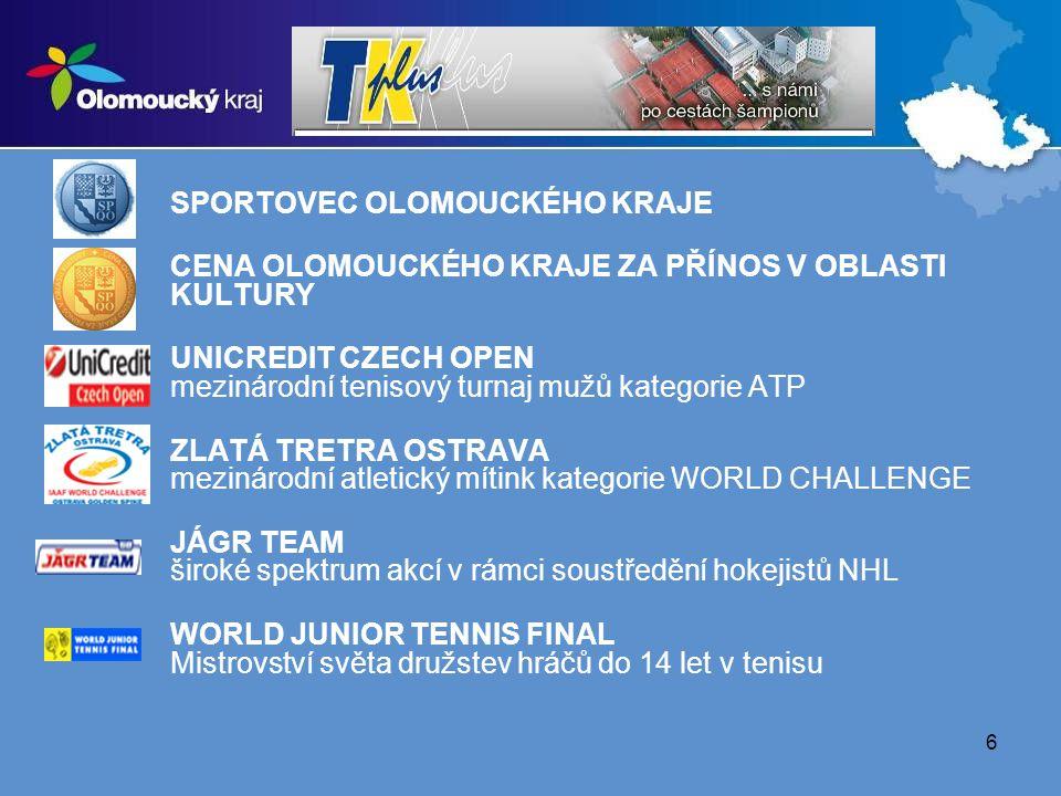 7 Partnerská města Olomouc