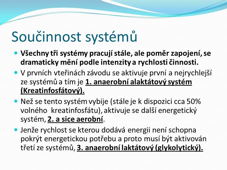 Součinnost systémů Všechny tři systémy pracují stále, ale poměr zapojení, se dramaticky mění podle intenzity a rychlosti činnosti. V prvních vteřinách