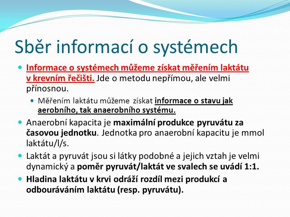 Sběr informací o systémech Informace o systémech můžeme získat měřením laktátu v krevním řečišti. Jde o metodu nepřímou, ale velmi přínosnou. Měřením