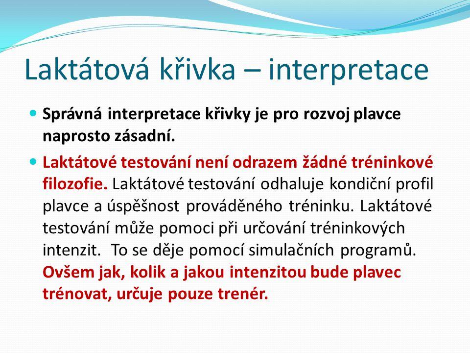 Laktátová křivka – interpretace Správná interpretace křivky je pro rozvoj plavce naprosto zásadní. Laktátové testování není odrazem žádné tréninkové f