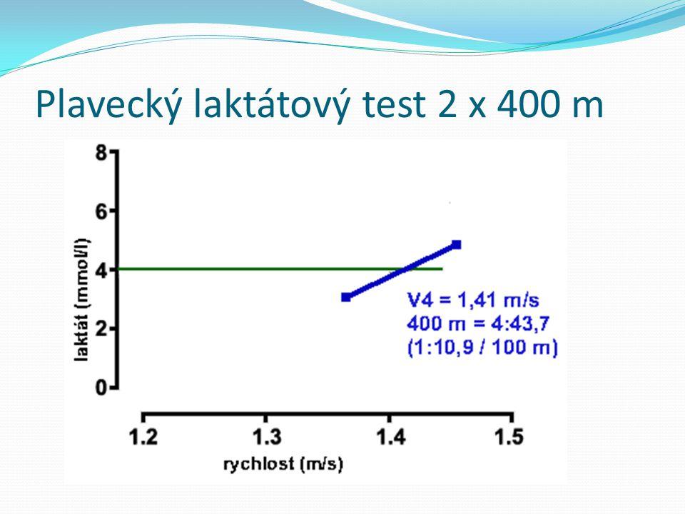 Plavecký laktátový test 2 x 400 m
