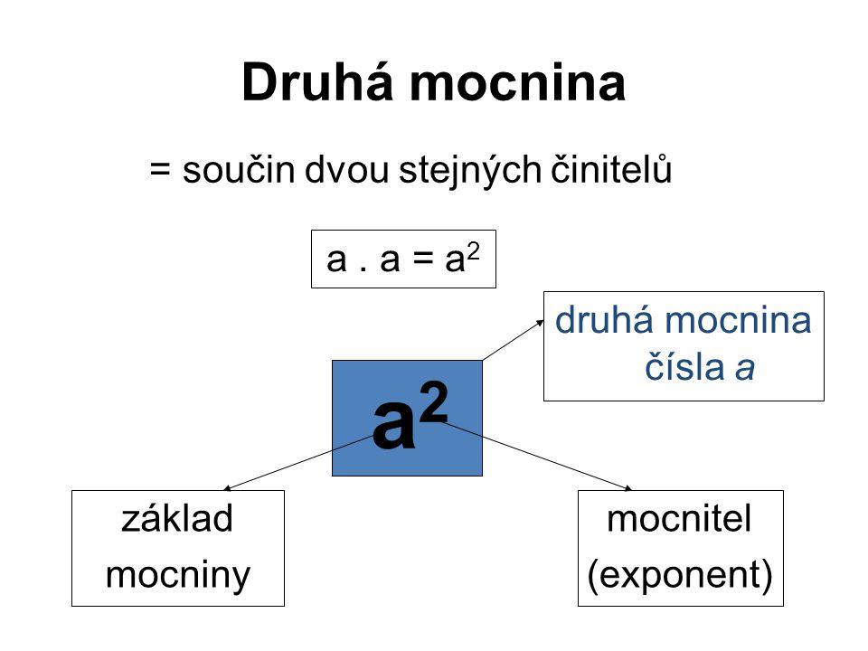 Druhá mocnina = součin dvou stejných činitelů a. a = a 2 a2a2 základ mocniny mocnitel (exponent) druhá mocnina čísla a