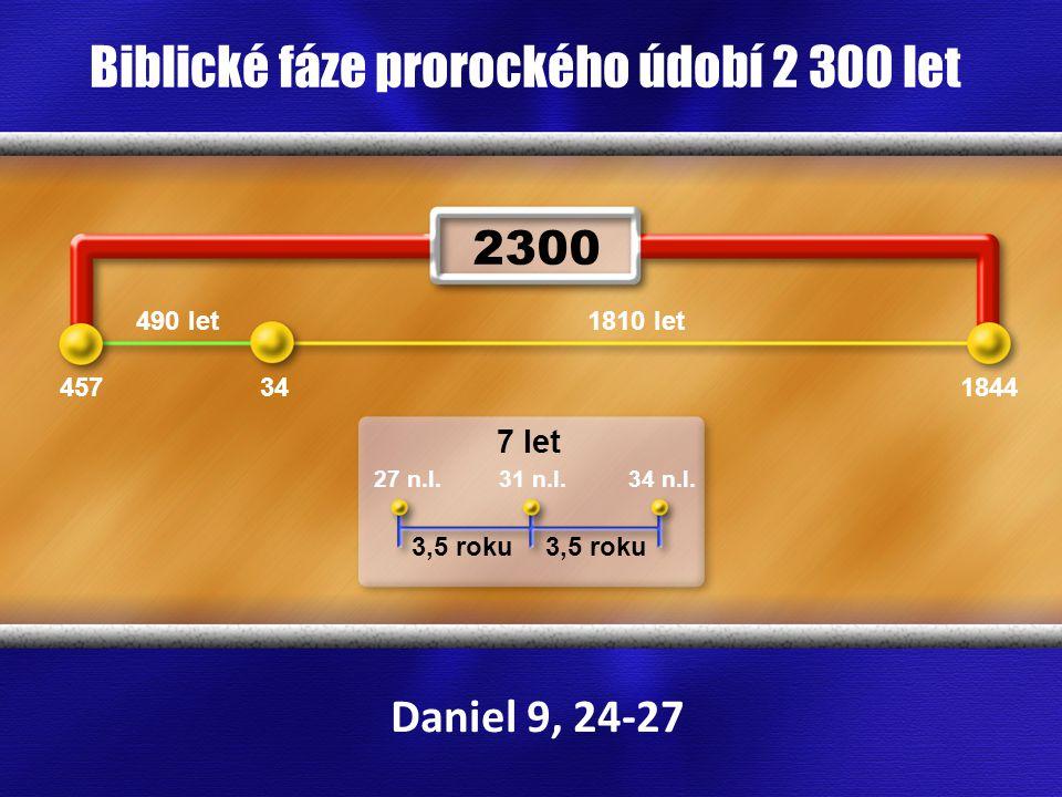 Biblické fáze prorockého údobí 2 300 let 2300 490 let1810 let 457341844 7 let 3,5 roku 31 n.l.34 n.l.27 n.l. Daniel 9, 24-27