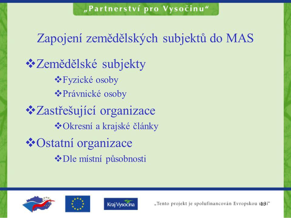13 Zapojení zemědělských subjektů do MAS  Zemědělské subjekty  Fyzické osoby  Právnické osoby  Zastřešující organizace  Okresní a krajské články