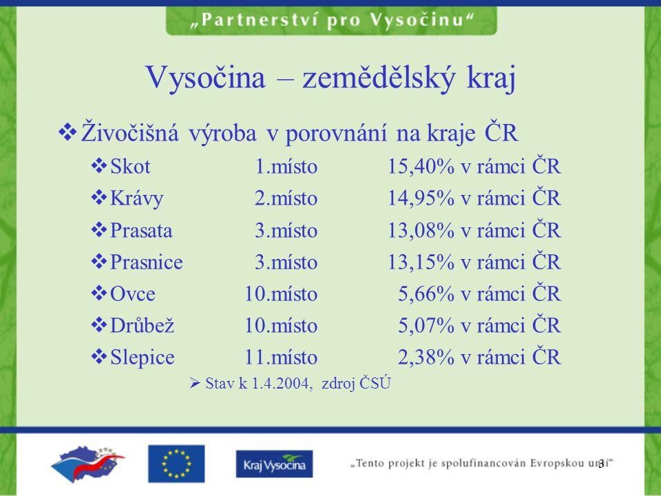 3 Vysočina – zemědělský kraj  Živočišná výroba v porovnání na kraje ČR  Skot 1.místo15,40% v rámci ČR  Krávy2.místo14,95% v rámci ČR  Prasata3.mís