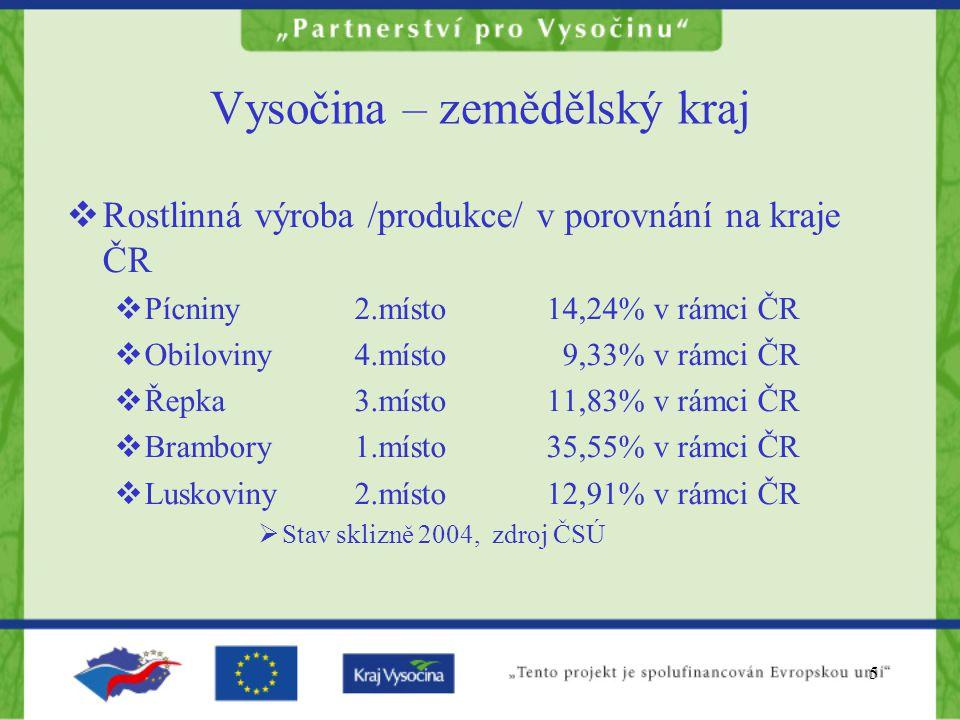 5 Vysočina – zemědělský kraj  Rostlinná výroba /produkce/ v porovnání na kraje ČR  Pícniny2.místo14,24% v rámci ČR  Obiloviny4.místo 9,33% v rámci