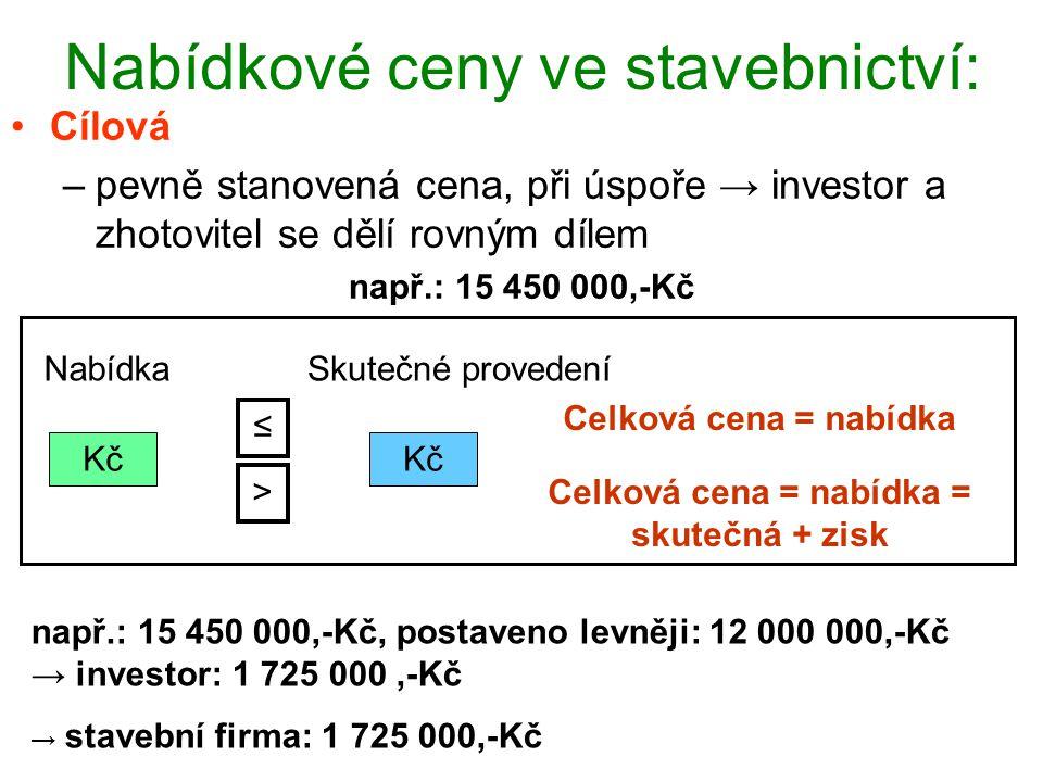 Nabídkové ceny ve stavebnictví: Cílová –pevně stanovená cena, při úspoře → investor a zhotovitel se dělí rovným dílem např.: 15 450 000,-Kč NabídkaSku
