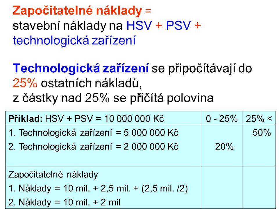 Započitatelné náklady = stavební náklady na HSV + PSV + technologická zařízení Technologická zařízení se připočítávají do 25% ostatních nákladů, z čás