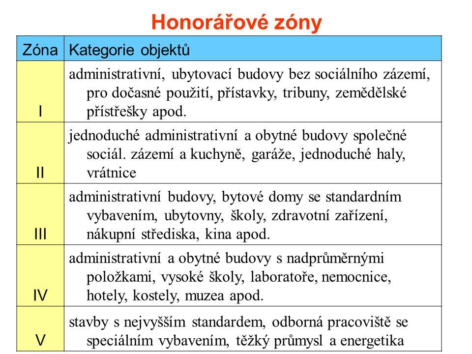 Honorářové zóny ZónaKategorie objektů I administrativní, ubytovací budovy bez sociálního zázemí, pro dočasné použití, přístavky, tribuny, zemědělské p