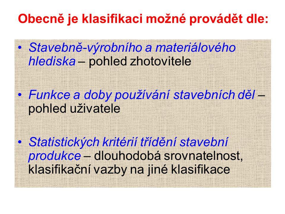 Používané třídníky Třídník stavebních konstrukcí a prací (TSKP) - ČR, pro podrobné třídění a oceňování Jednotná klasifikace stavebních objektů a stavebních prací (JKSO) - ČR, pro oceňování a technické ukazatele obory 801 - 833 – stavební objekty obory 838 – 839 – stavební práce výrobní povahy