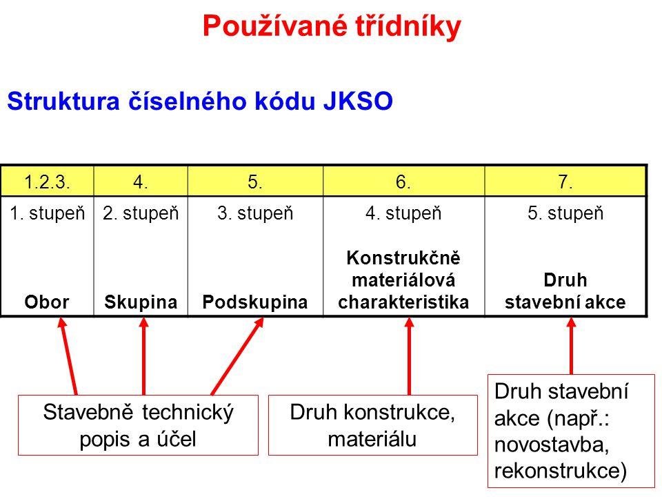 Používané třídníky 1.2.3.4.5.6.7. 1. stupeň2. stupeň3. stupeň4. stupeň5. stupeň OborSkupinaPodskupina Konstrukčně materiálová charakteristika Druh sta