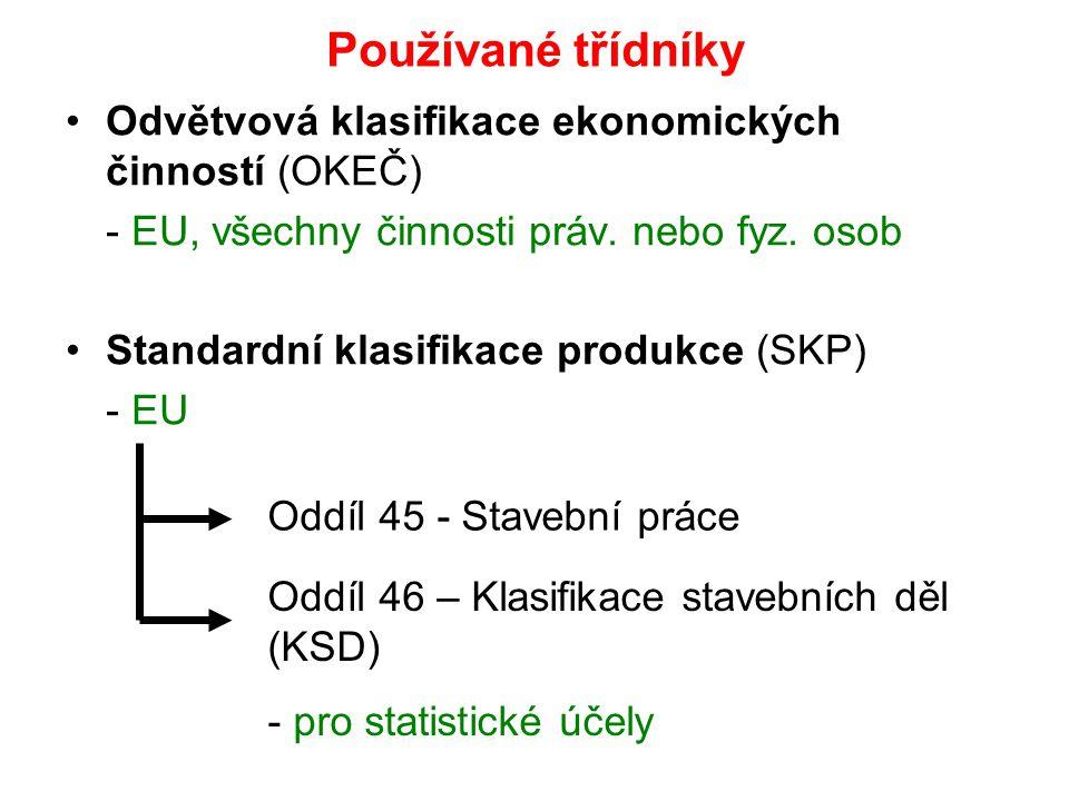 Používané třídníky Odvětvová klasifikace ekonomických činností (OKEČ) - EU, všechny činnosti práv. nebo fyz. osob Standardní klasifikace produkce (SKP