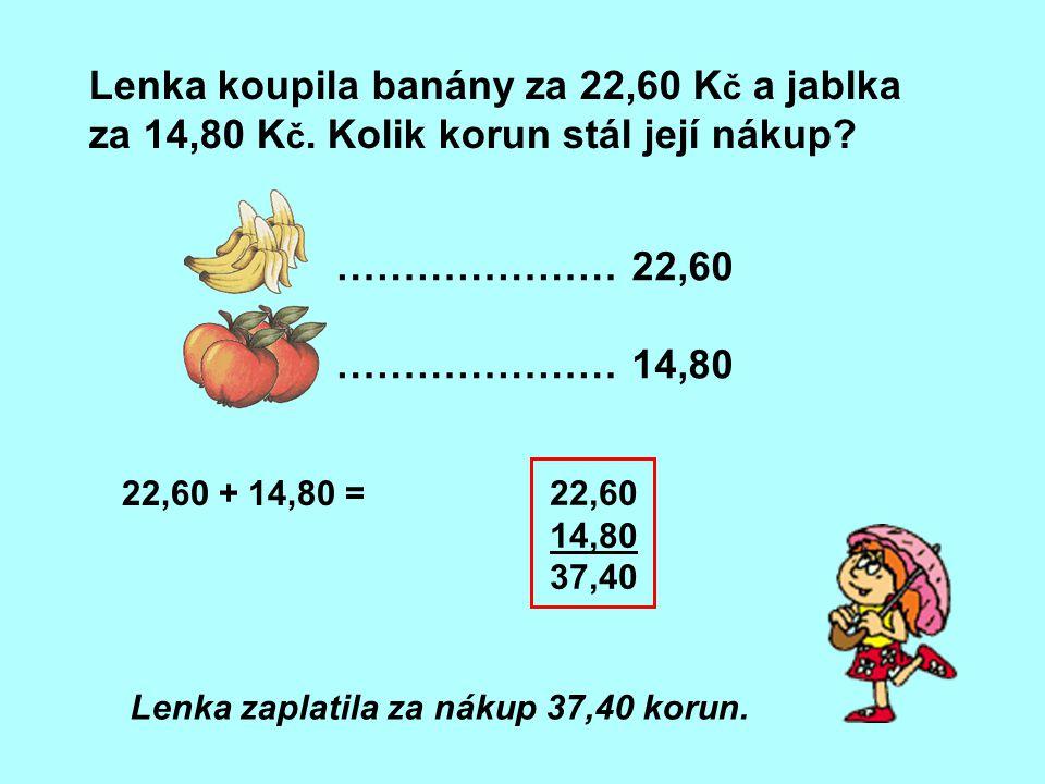 Lenka koupila banány za 22,60 K č a jablka za 14,80 K č. Kolik korun stál její nákup? 22,60 14,80 37,40 22,60 + 14,80 = Lenka zaplatila za nákup 37,40