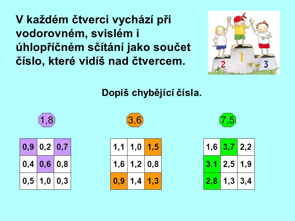 0,6 0,2 0,5 0,4 0,9 0,3 0,8 0,7 1,0 1,2 1,0 0,9 1,6 1,1 1,3 0,8 1,5 1,4 2,5 3,7 2,8 3,1 1,6 3,4 1,9 2,2 1,3 1,87,53,6 Dopiš chybějící čísla. V každém