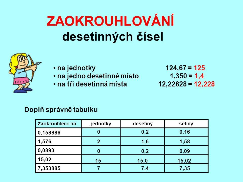 na jednotky 124,67 = 125 na jedno desetinné místo 1,350 = 1,4 na tři desetinná místa 12,22828 = 12,228 Zaokrouhleno najednotkydesetinysetiny 0,158886