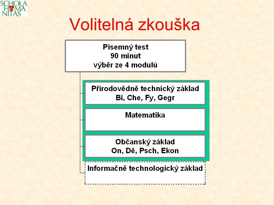 Volitelná zkouška