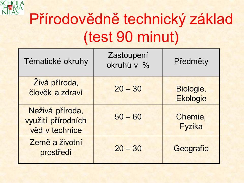 Přírodovědně technický základ (test 90 minut) Tématické okruhy Zastoupení okruhů v % Předměty Živá příroda, člověk a zdraví 20 – 30Biologie, Ekologie Neživá příroda, využití přírodních věd v technice 50 – 60Chemie, Fyzika Země a životní prostředí 20 – 30Geografie