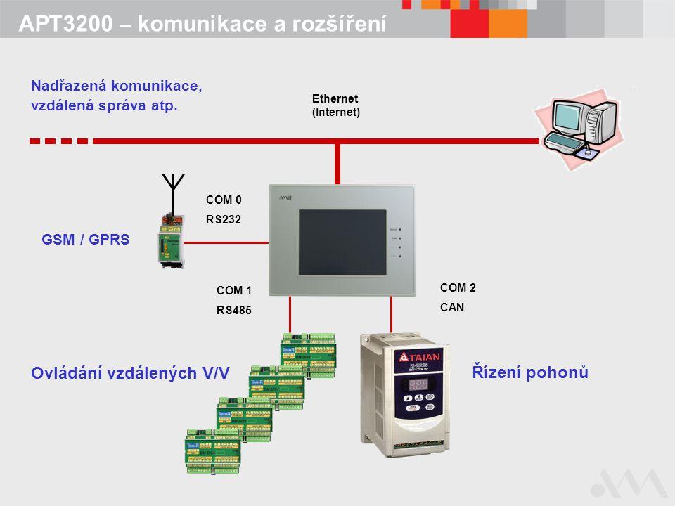 APT3200 – komunikace a rozšíření COM 0 RS232 COM 1 RS485 COM 2 CAN Ethernet (Internet) GSM / GPRS Nadřazená komunikace, vzdálená správa atp. Ovládání