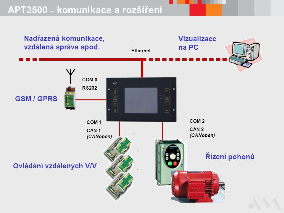 APT3500 – komunikace a rozšíření COM 0 RS232 COM 1 CAN 1 (CANopen) COM 2 CAN 2 (CANopen) Ethernet GSM / GPRS Ovládání vzdálených V/V Řízení pohonů Viz