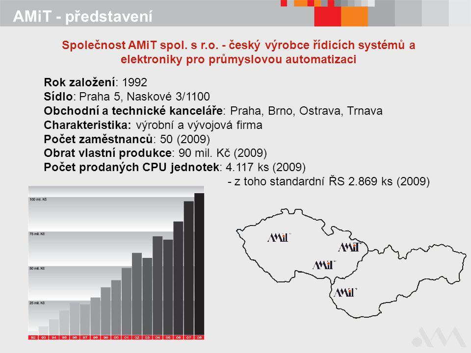 AMiT - představení Rok založení: 1992 Sídlo: Praha 5, Naskové 3/1100 Obchodní a technické kanceláře: Praha, Brno, Ostrava, Trnava Charakteristika: výr