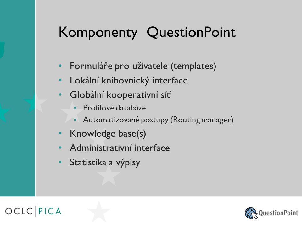 Komponenty QuestionPoint Formuláře pro uživatele (templates) Lokální knihovnický interface Globální kooperativní síť Profilové databáze Automatizované postupy (Routing manager) Knowledge base(s) Administrativní interface Statistika a výpisy