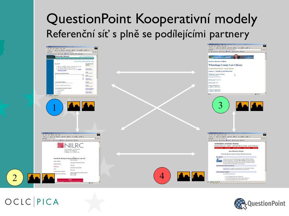 QuestionPoint Kooperativní modely Referenční síť s plně se podílejícími partnery 1 2 3 4