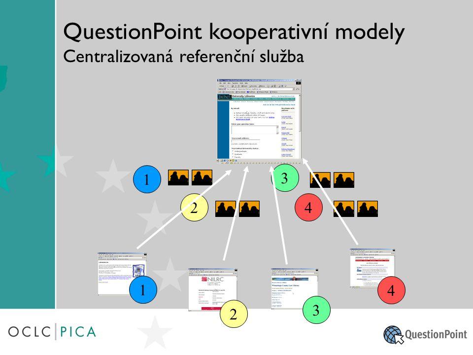 QuestionPoint kooperativní modely Centralizovaná referenční služba 1 2 3 4 1 2 3 4