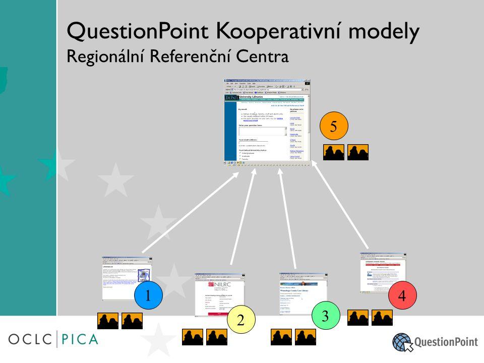 QuestionPoint Kooperativní modely Regionální Referenční Centra 5 1 2 3 4