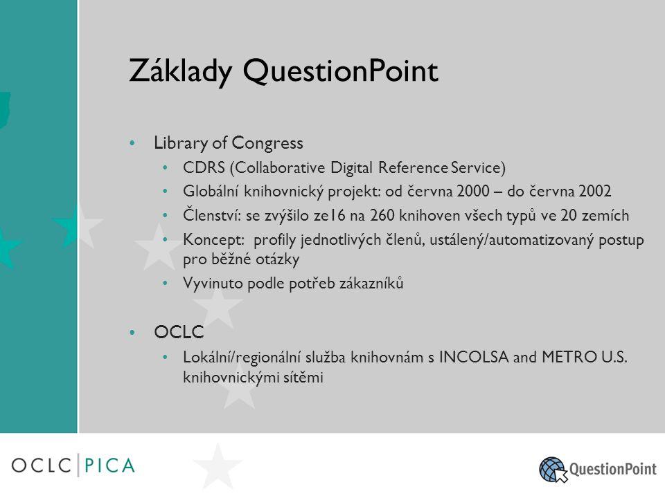 Základy QuestionPoint Library of Congress CDRS (Collaborative Digital Reference Service) Globální knihovnický projekt: od června 2000 – do června 2002 Členství: se zvýšilo ze16 na 260 knihoven všech typů ve 20 zemích Koncept: profily jednotlivých členů, ustálený/automatizovaný postup pro běžné otázky Vyvinuto podle potřeb zákazníků OCLC Lokální/regionální služba knihovnám s INCOLSA and METRO U.S.
