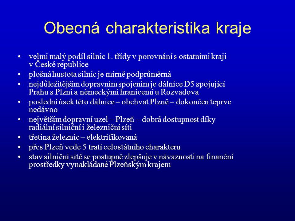 Obecná charakteristika kraje velmi malý podíl silnic 1. třídy v porovnání s ostatními kraji v České republice plošná hustota silnic je mírně podprůměr