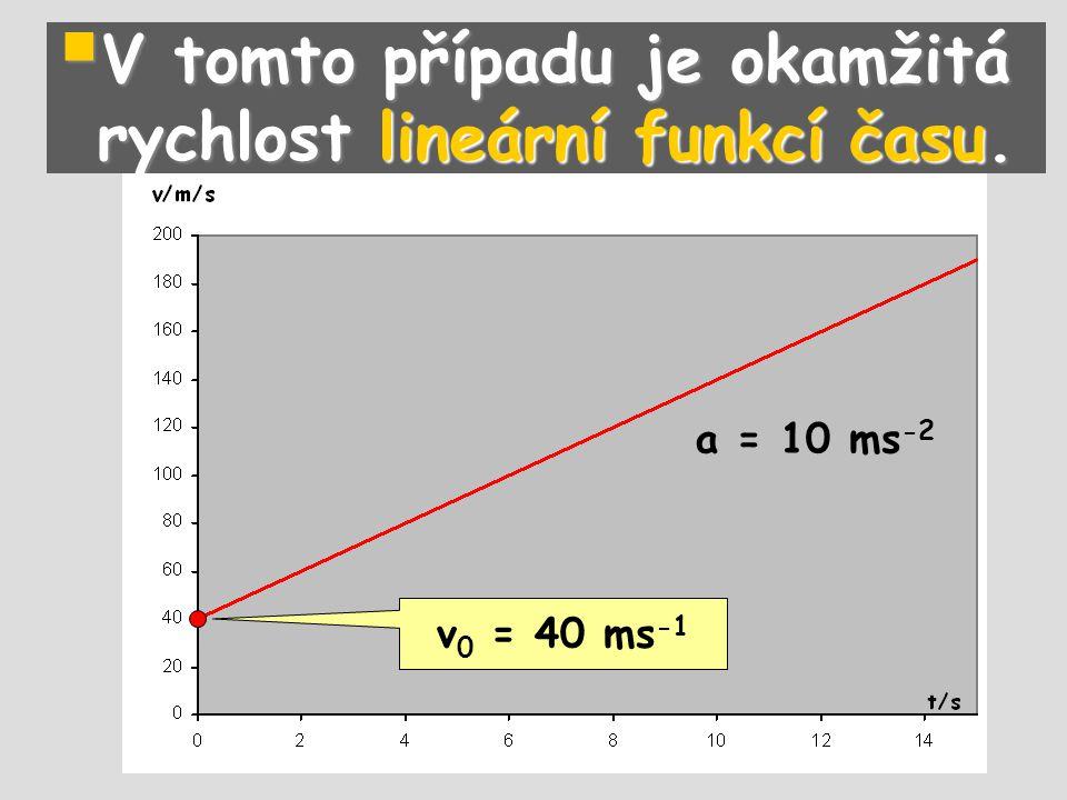  V tomto případu je okamžitá rychlost lineární funkcí času. a = 10 ms -2 v 0 = 40 ms -1