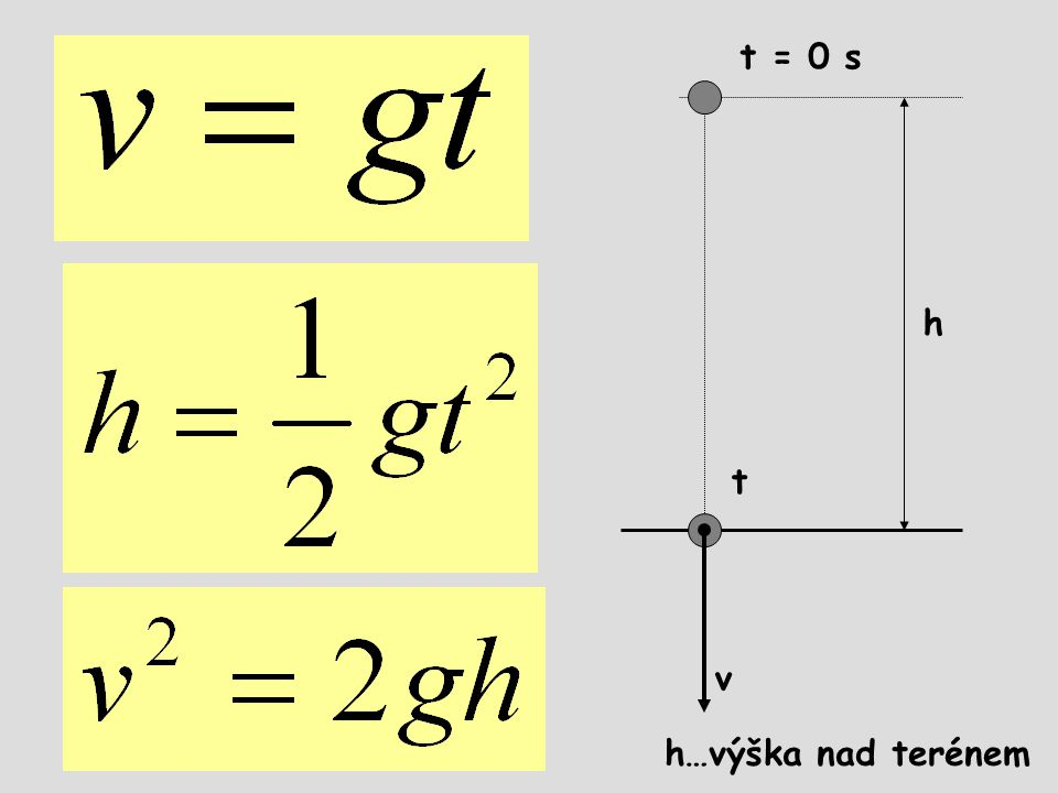 h v t = 0 s t h…výška nad terénem