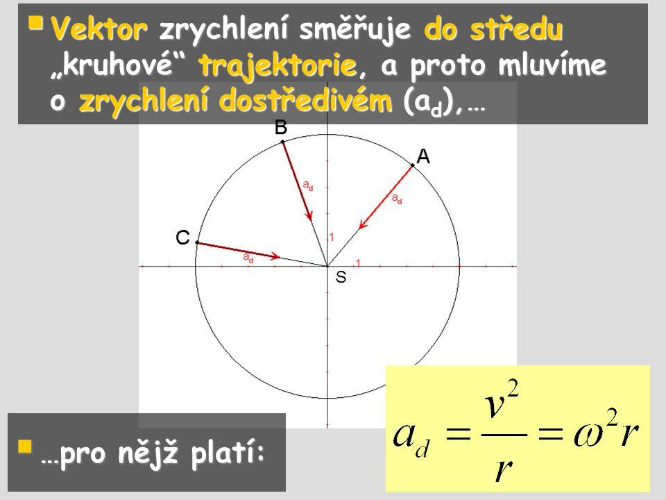 """ Vektor zrychlení směřuje do středu """"kruhové"""" trajektorie, a proto mluvíme o zrychlení dostředivém (a d ),…  …pro nějž platí:"""