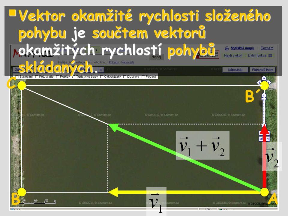  Vektor okamžité rychlosti složeného pohybu je součtem vektorů okamžitých rychlostí pohybů skládaných. B C B´ A