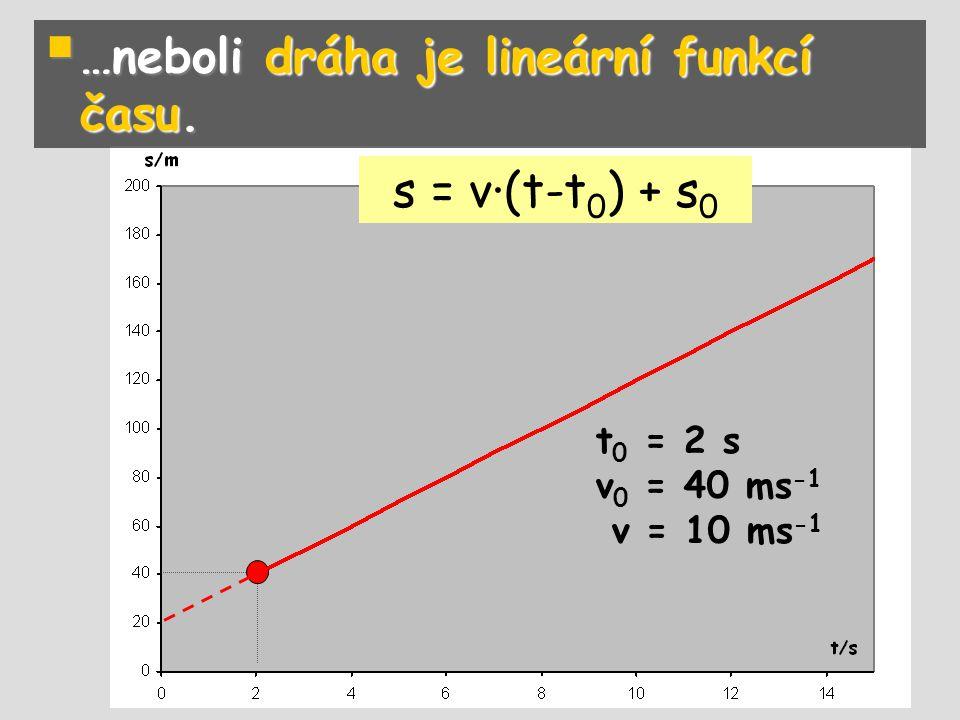  …neboli dráha je lineární funkcí času. s = v∙(t-t 0 ) + s 0 t 0 = 2 s v 0 = 40 ms -1 v = 10 ms -1