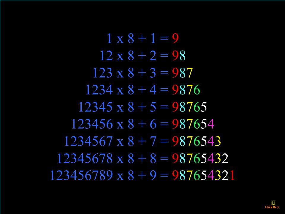 Wonderful World - Báječný svět Krása matematiky propojené s abecedou. Předkládám Vám zajímavý způsob pohledu na krásu a zajímavosti matematiky, ale i